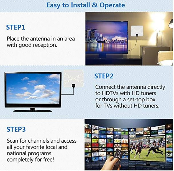 Ways to install and operate a Yiddo HDTV antenna