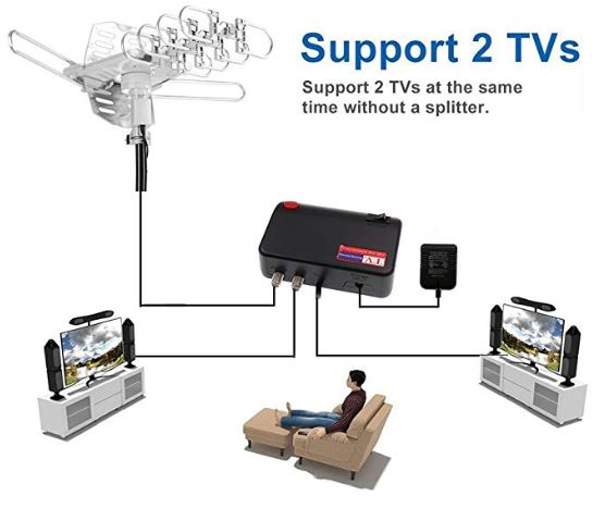 illustration of how a Pingbingding HDTV antenna supports 2 TVs
